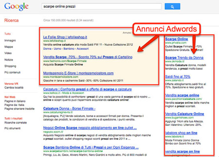 Rete di Ricerca di Google (Adwords Search)